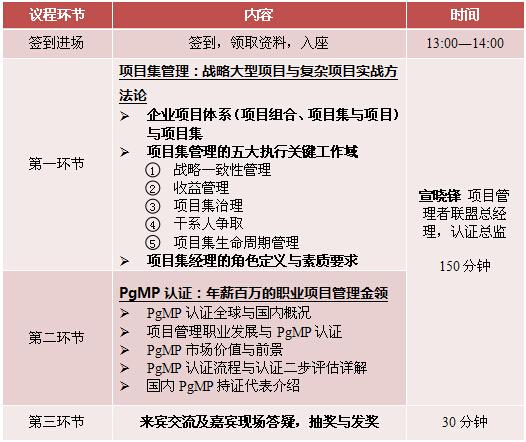 PgMP议程